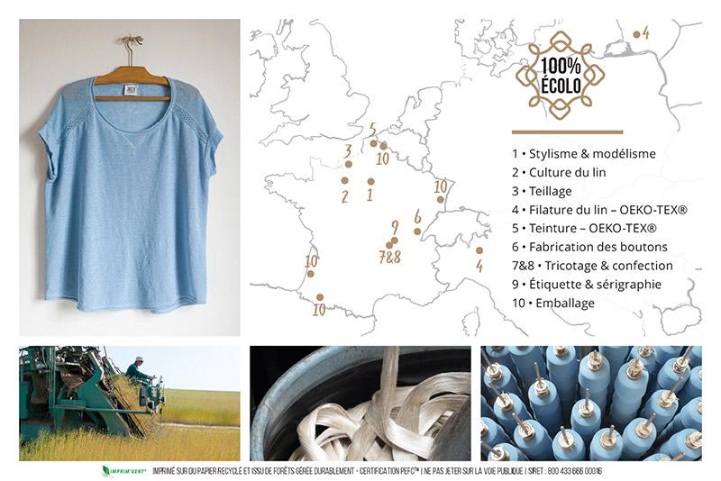 lin-juste-la-revolution-textile