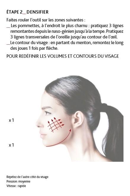 Le Ridoki : outil modelant pour le visage. Le rituel en détails